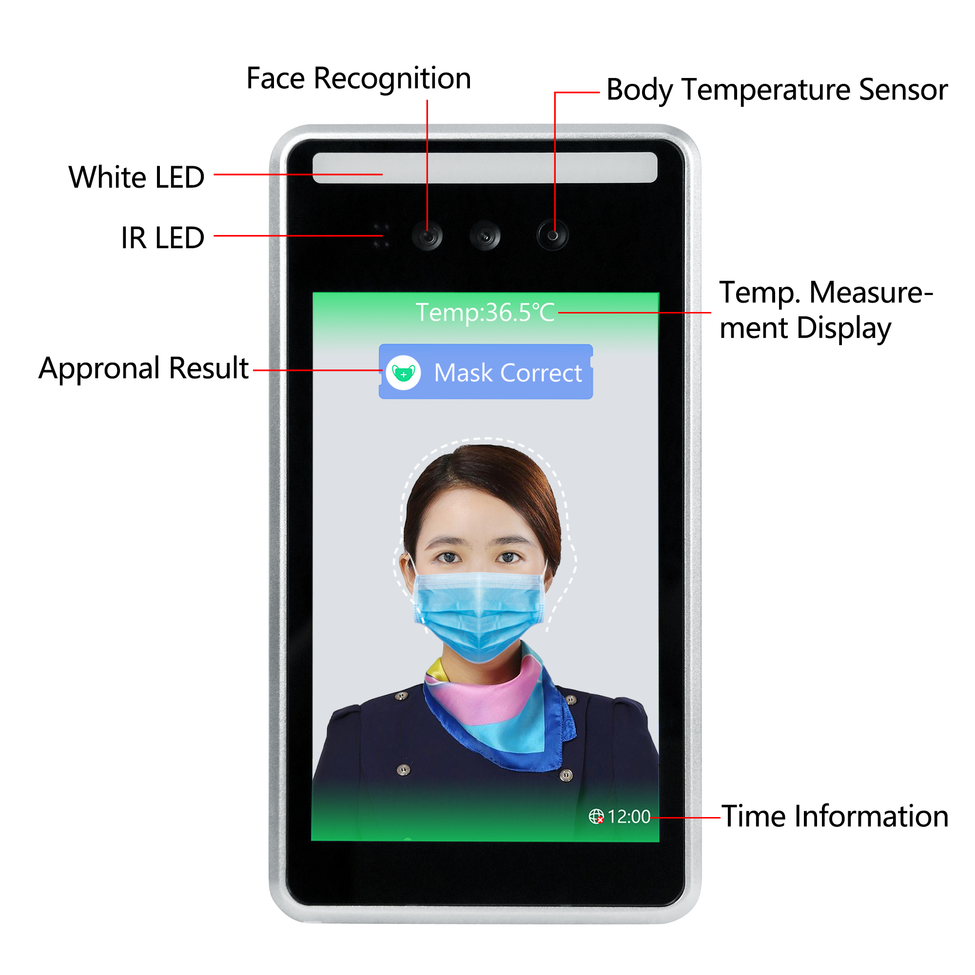 Wall-Mounted Infrared Measurement Quick Identity Verification Attendance Record Function Thermometer Camera Featured Image