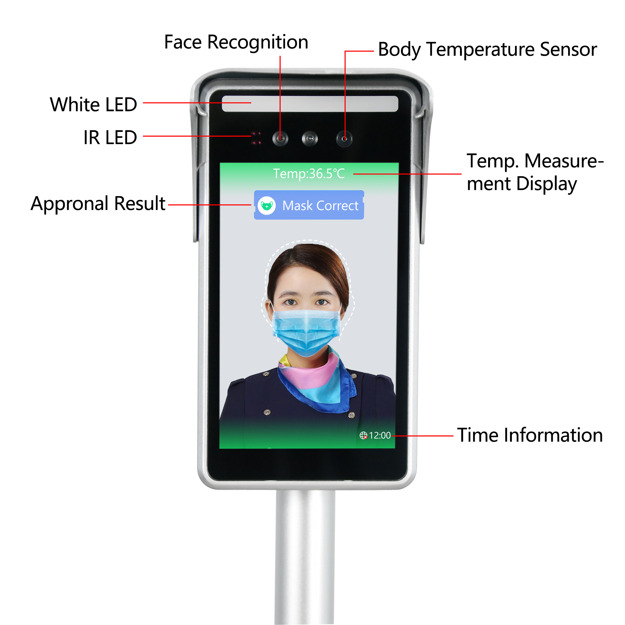Floor-Standing Support Multiple Languages Attendance Function Face Recognize Smart Temperature Thermal Camera Featured Image